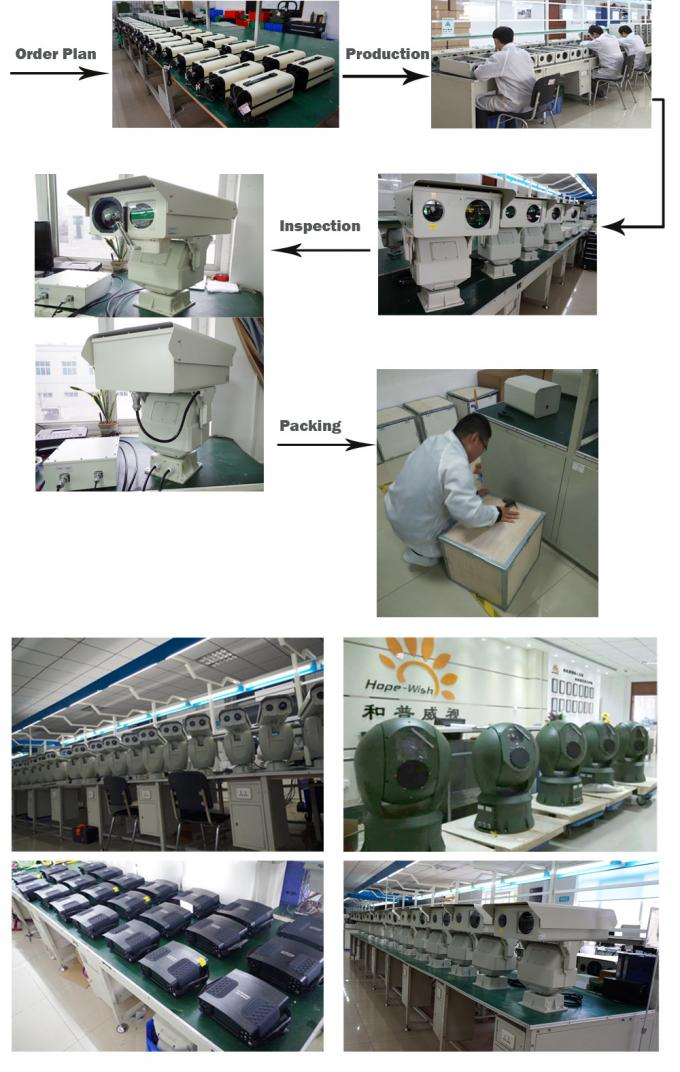 Jinan Hope-Wish Photoelectronic Technology Co., Ltd.